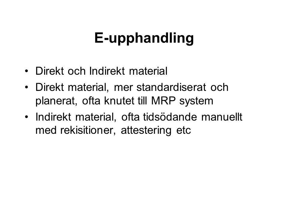 E-upphandling Direkt och Indirekt material Direkt material, mer standardiserat och planerat, ofta knutet till MRP system Indirekt material, ofta tidsö