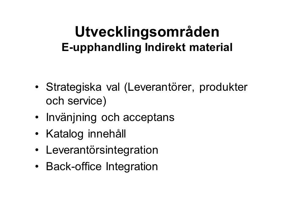 Utvecklingsområden E-upphandling Indirekt material Strategiska val (Leverantörer, produkter och service) Invänjning och acceptans Katalog innehåll Lev