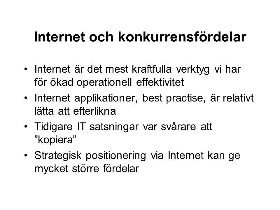 Internet och konkurrensfördelar Internet är det mest kraftfulla verktyg vi har för ökad operationell effektivitet Internet applikationer, best practis