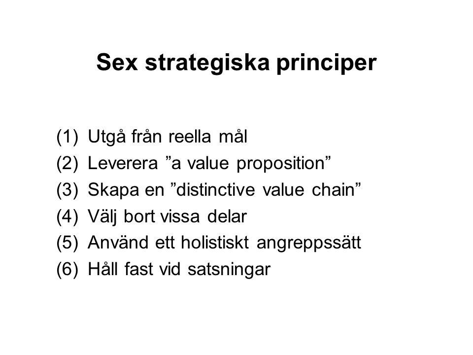 """Sex strategiska principer (1)Utgå från reella mål (2)Leverera """"a value proposition"""" (3)Skapa en """"distinctive value chain"""" (4)Välj bort vissa delar (5)"""