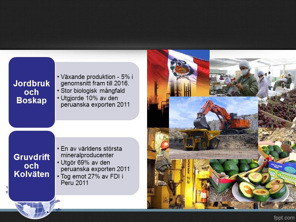 Växande produktion - 5% i genomsnitt fram till 2016.