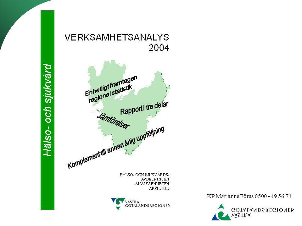 Väntetid till 11 olika mottagningar i VGR.Gäller för patienter som fått vård.
