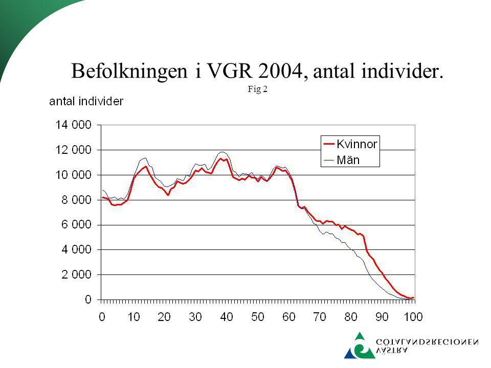 Sammanfattande betyg på besöket. Andel med betyg 4 och 5 på en femgradig skala. (2004) Tab 10.
