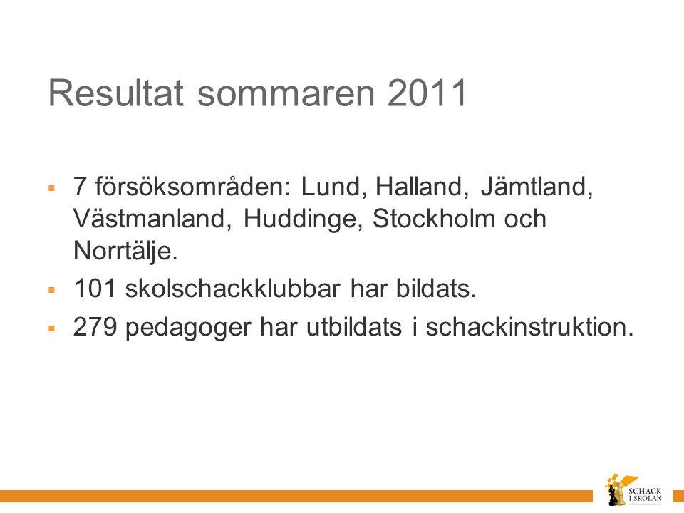 Resultat sommaren 2011  7 försöksområden: Lund, Halland, Jämtland, Västmanland, Huddinge, Stockholm och Norrtälje.