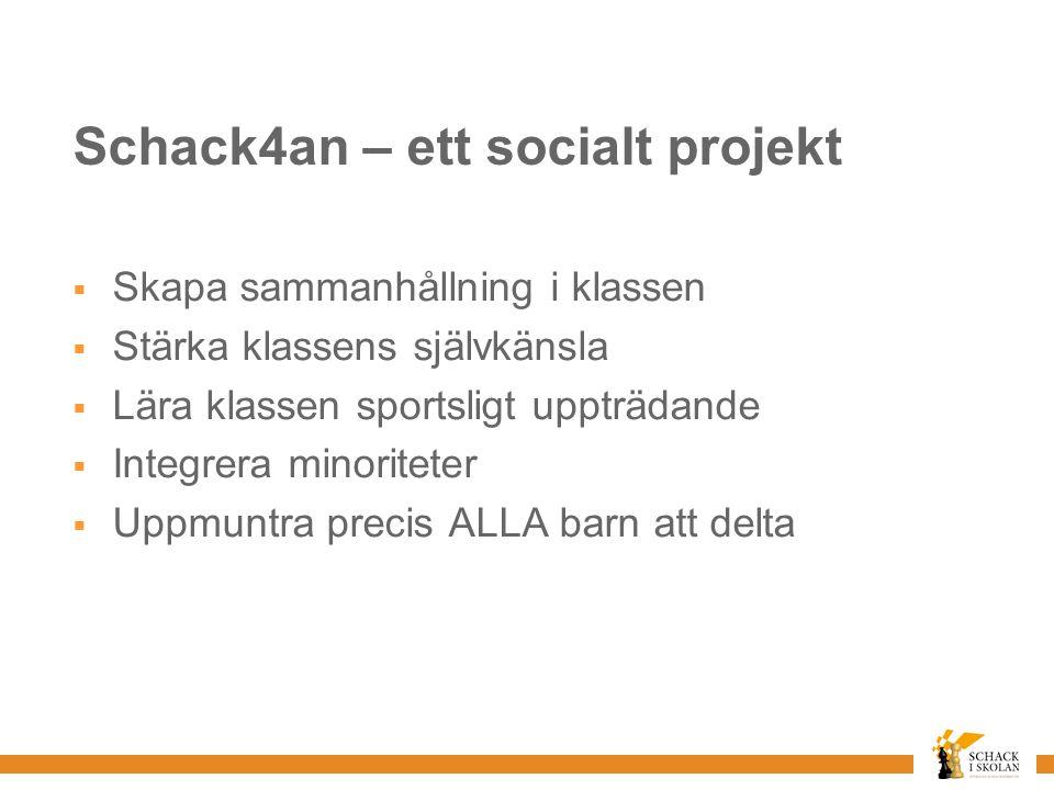 Schack4an – ett socialt projekt  Skapa sammanhållning i klassen  Stärka klassens självkänsla  Lära klassen sportsligt uppträdande  Integrera minoriteter  Uppmuntra precis ALLA barn att delta