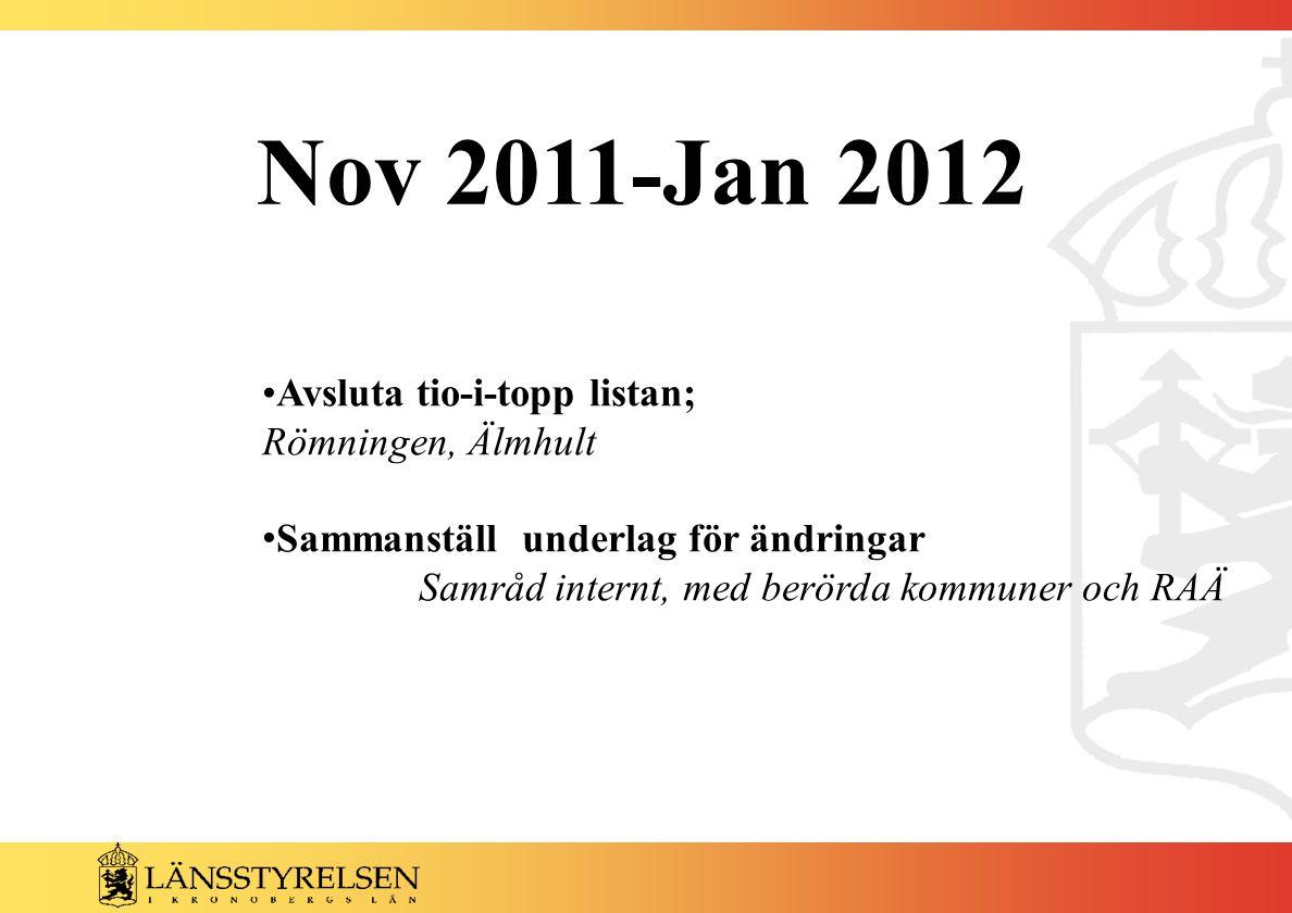 Nov 2011-Jan 2012 Avsluta tio-i-topp listan; Römningen, Älmhult Sammanställ underlag för ändringar Samråd internt, med berörda kommuner och RAÄ
