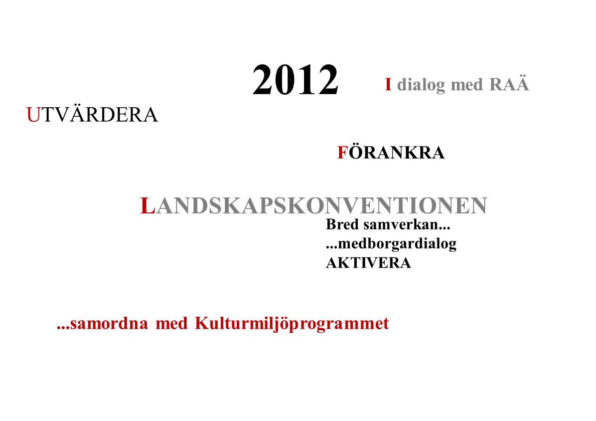 2012 UTVÄRDERA FÖRANKRA LANDSKAPSKONVENTIONEN Bred samverkan......medborgardialog AKTIVERA...samordna med Kulturmiljöprogrammet I dialog med RAÄ
