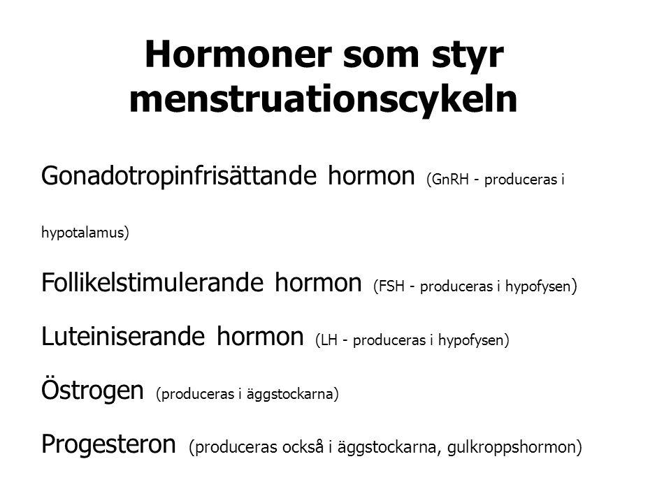 Hormoner som styr menstruationscykeln Gonadotropinfrisättande hormon (GnRH - produceras i hypotalamus) Follikelstimulerande hormon (FSH - produceras i