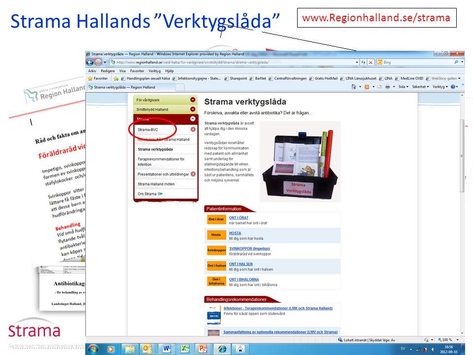 "Strama Hallands ""Verktygslåda"" www.Regionhalland.se/strama"