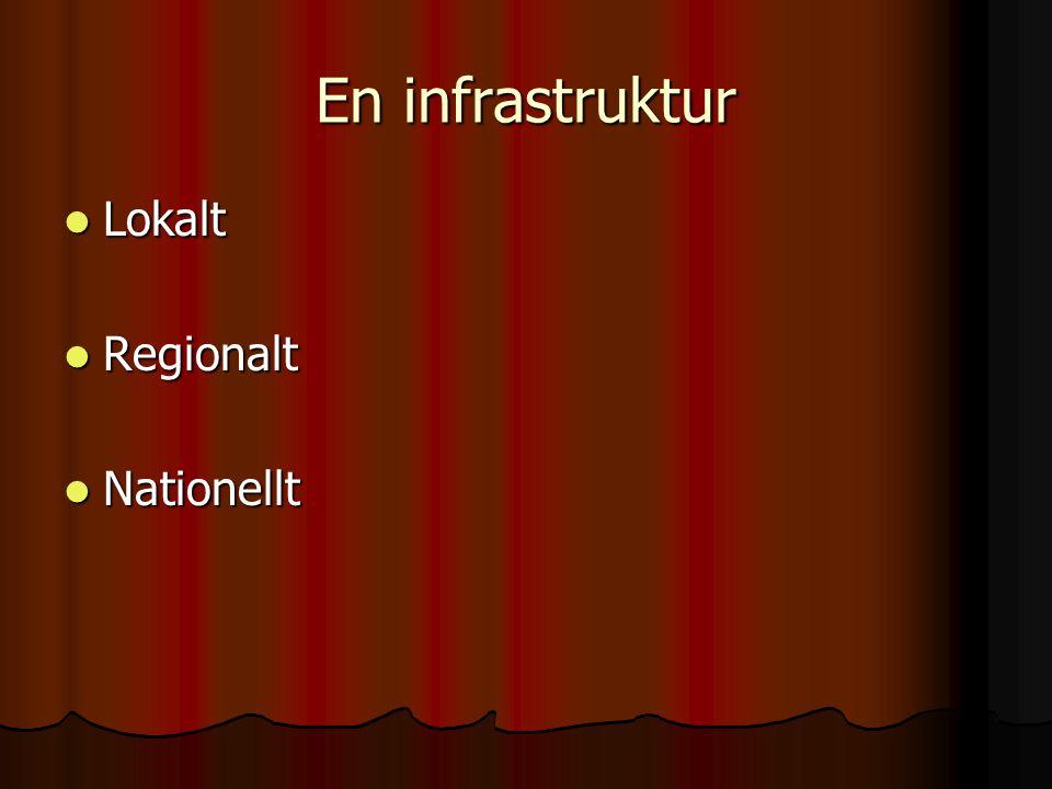 En infrastruktur Lokalt Lokalt Regionalt Regionalt Nationellt Nationellt