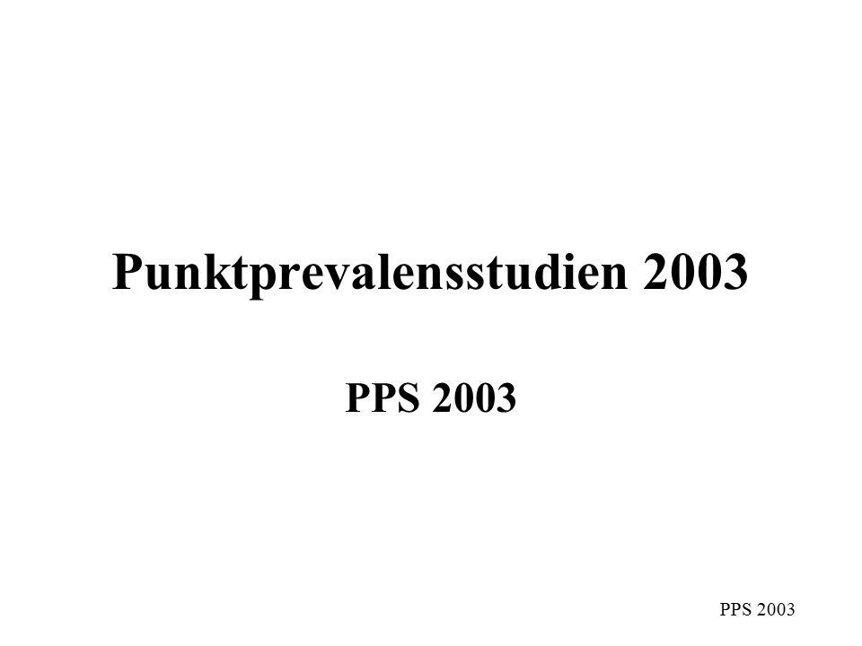 PPS 2003 PPS i Norge 1996 - 98 14 sjukhus 3 år 4 ggr/år 32 248 patienter Vårdrelaterade infektioner Andersen et al, J Hosp Infect 2000, 44: 214