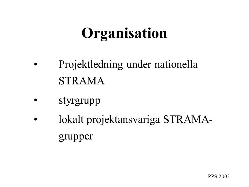 PPS 2003 Organisation Projektledning under nationella STRAMA styrgrupp lokalt projektansvariga STRAMA- grupper