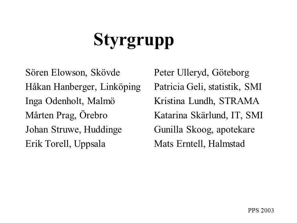 PPS 2003 Styrgruppen Referensgrupp vid: Utarbetande av protokoll Pilottester av protokoll Information inför studiestart Vetenskaplig slutrapport