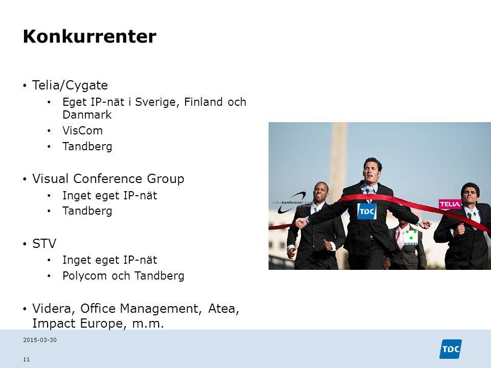 Konkurrenter Telia/Cygate Eget IP-nät i Sverige, Finland och Danmark VisCom Tandberg Visual Conference Group Inget eget IP-nät Tandberg STV Inget eget