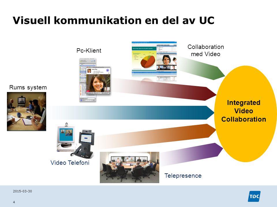 Visuell kommunikation en del av UC 2015-03-30 4 Video Telefoni Integrated Video Collaboration Rums system Telepresence Collaboration med Video Pc-Klie