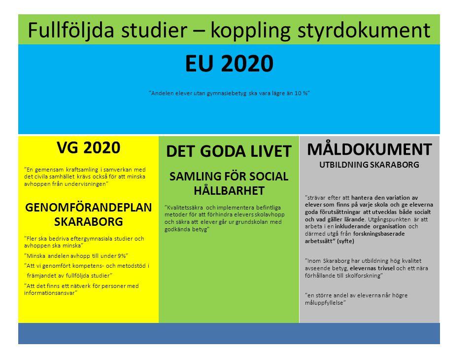 """Fullföljda studier – koppling styrdokument EU 2020 """"Andelen elever utan gymnasiebetyg ska vara lägre än 10 %"""" VG 2020 """"En gemensam kraftsamling i samv"""