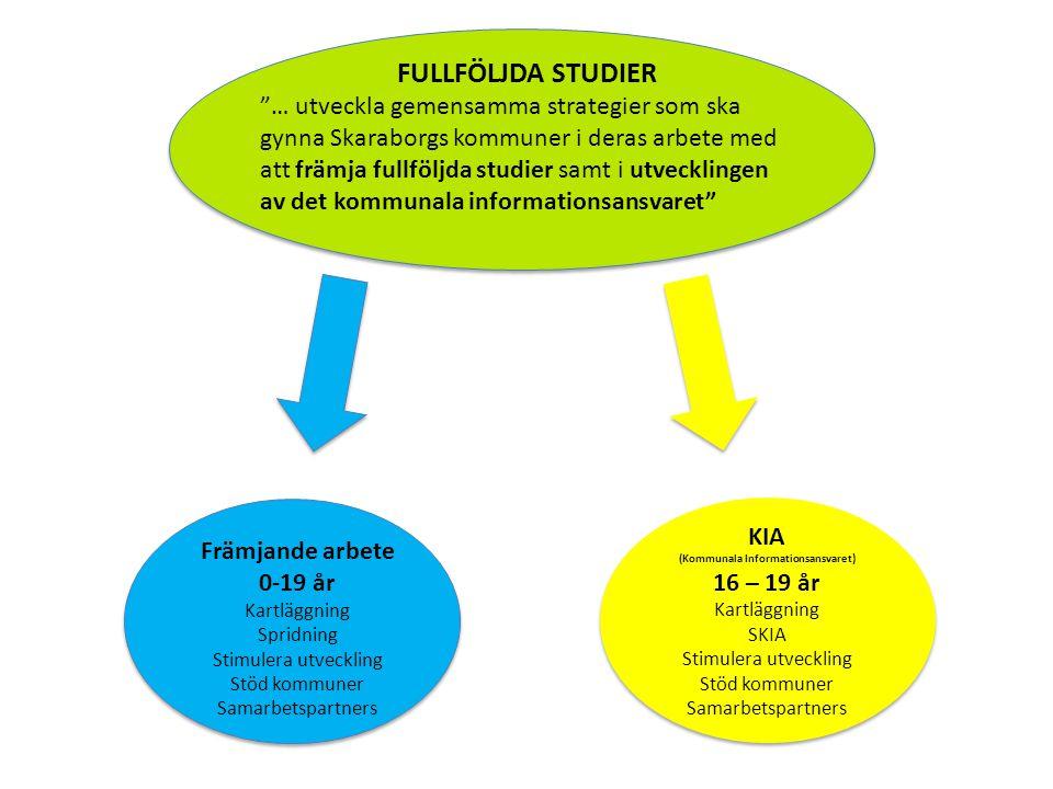 """FULLFÖLJDA STUDIER """"… utveckla gemensamma strategier som ska gynna Skaraborgs kommuner i deras arbete med att främja fullföljda studier samt i utveckl"""