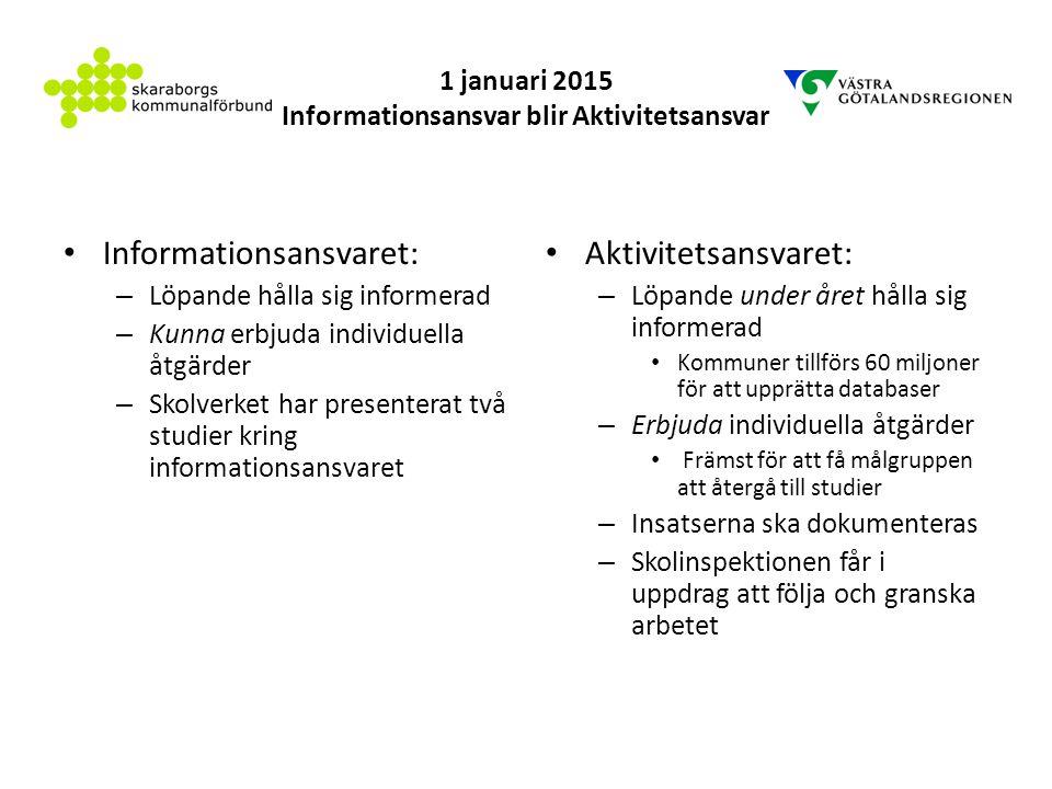 1 januari 2015 Informationsansvar blir Aktivitetsansvar Informationsansvaret: – Löpande hålla sig informerad – Kunna erbjuda individuella åtgärder – S