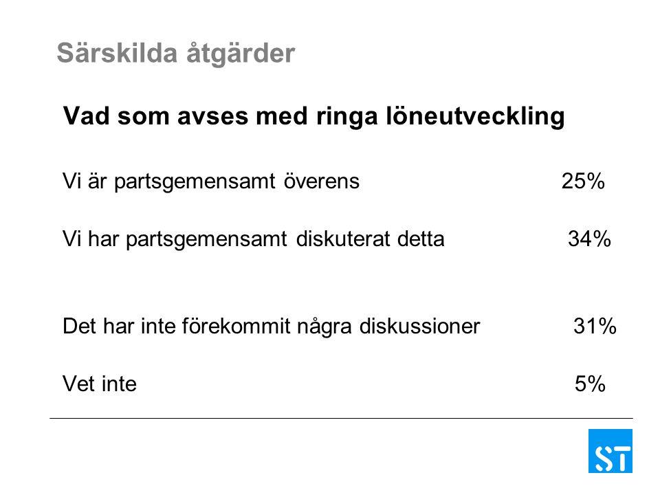 Särskilda åtgärder Vad som avses med ringa löneutveckling Vi är partsgemensamt överens 25% Vi har partsgemensamt diskuterat detta 34% Det har inte förekommit några diskussioner 31% Vet inte 5%