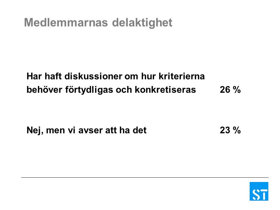 Medlemmarnas delaktighet Har haft diskussioner om hur kriterierna behöver förtydligas och konkretiseras26 % Nej, men vi avser att ha det23 %