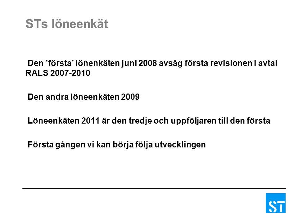 STs löneenkät Den 'första' lönenkäten juni 2008 avsåg första revisionen i avtal RALS 2007-2010 Den andra löneenkäten 2009 Löneenkäten 2011 är den tredje och uppföljaren till den första Första gången vi kan börja följa utvecklingen