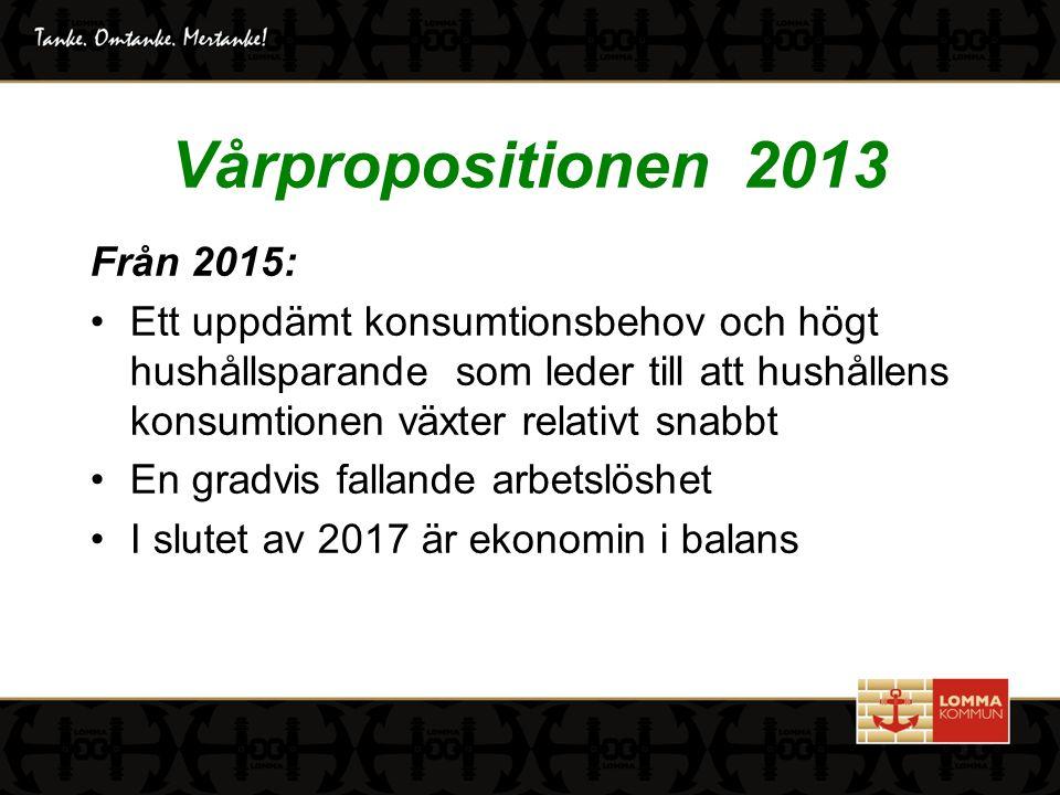 Vårpropositionen 2013 Från 2015: Ett uppdämt konsumtionsbehov och högt hushållsparande som leder till att hushållens konsumtionen växter relativt snabbt En gradvis fallande arbetslöshet I slutet av 2017 är ekonomin i balans