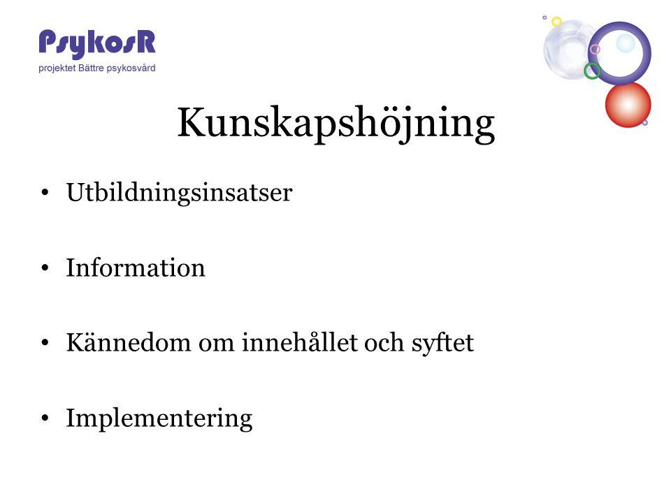 Kunskapshöjning Utbildningsinsatser Information Kännedom om innehållet och syftet Implementering