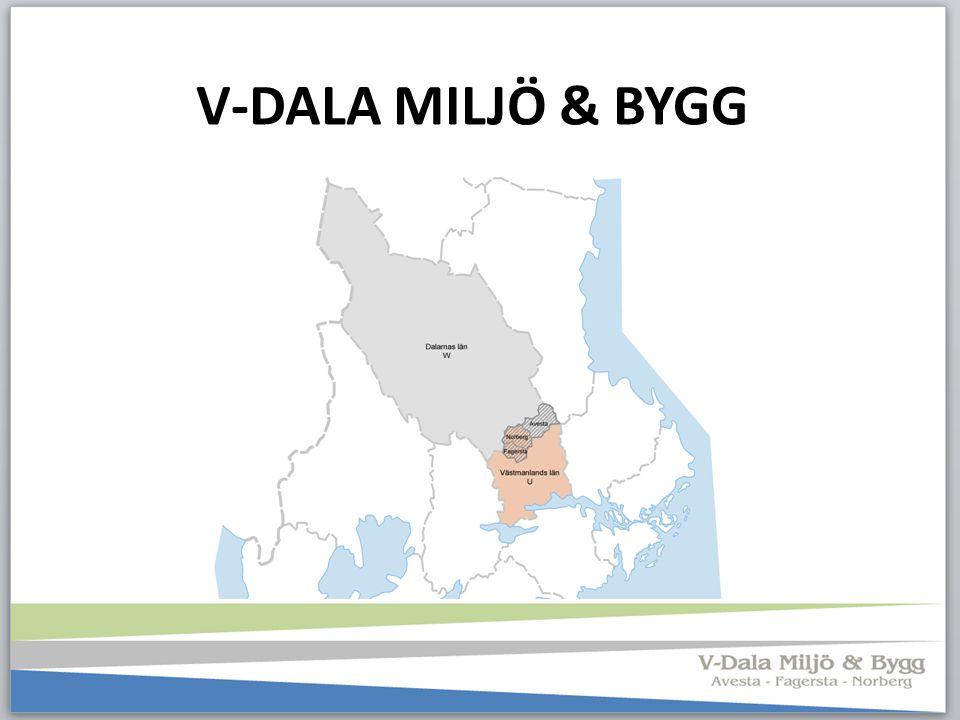 Energitillsyn 2012 - Tre tillsynsprojekt  Miljöfarliga verksamheter  Lokaler (butiker och idrottsanläggningar).