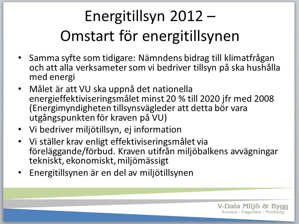 Energitillsyn 2012 – Omstart för energitillsynen Samma syfte som tidigare: Nämndens bidrag till klimatfrågan och att alla verksameter som vi bedriver