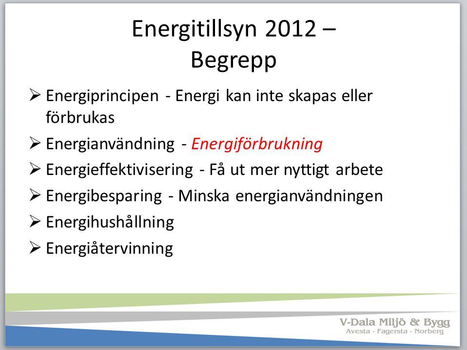 Energitillsyn 2012 – Begrepp  Energiprincipen - Energi kan inte skapas eller förbrukas  Energianvändning - Energiförbrukning  Energieffektivisering