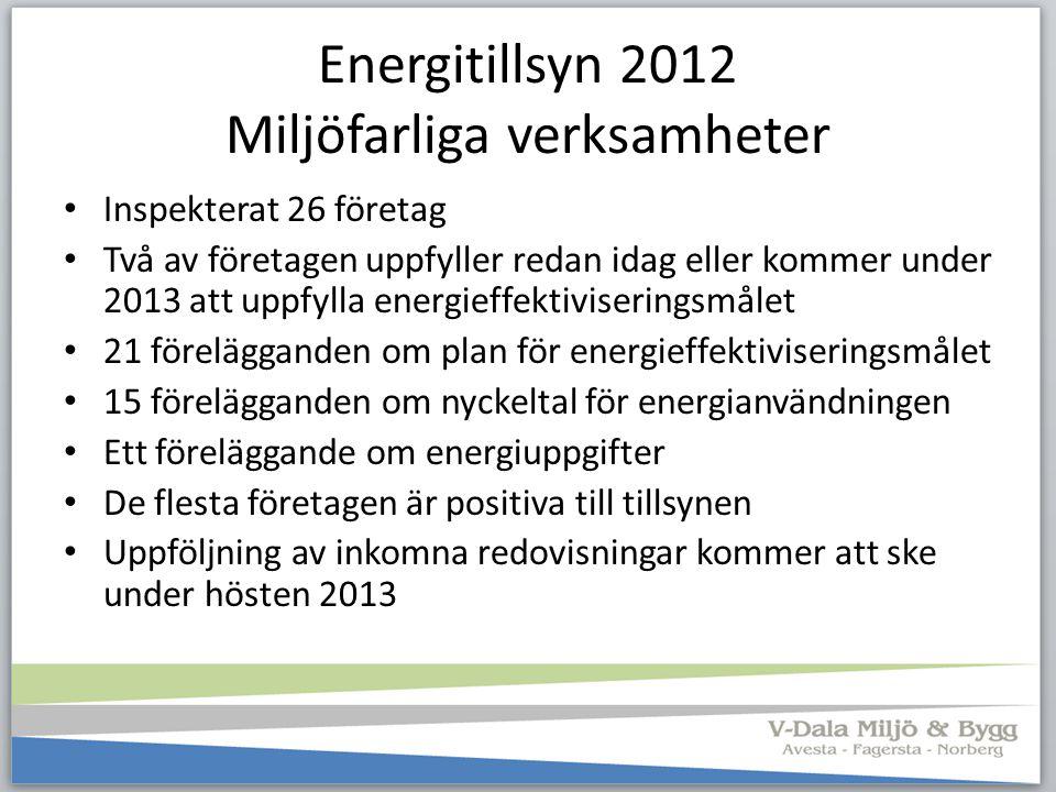 Energitillsyn 2012 Miljöfarliga verksamheter Inspekterat 26 företag Två av företagen uppfyller redan idag eller kommer under 2013 att uppfylla energie