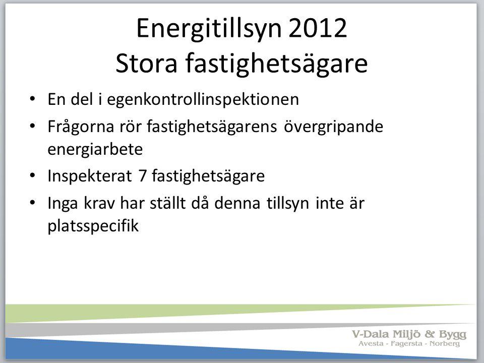 Energitillsyn 2012 Stora fastighetsägare En del i egenkontrollinspektionen Frågorna rör fastighetsägarens övergripande energiarbete Inspekterat 7 fast