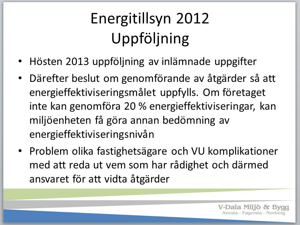 Energitillsyn 2012 Uppföljning Hösten 2013 uppföljning av inlämnade uppgifter Därefter beslut om genomförande av åtgärder så att energieffektivisering