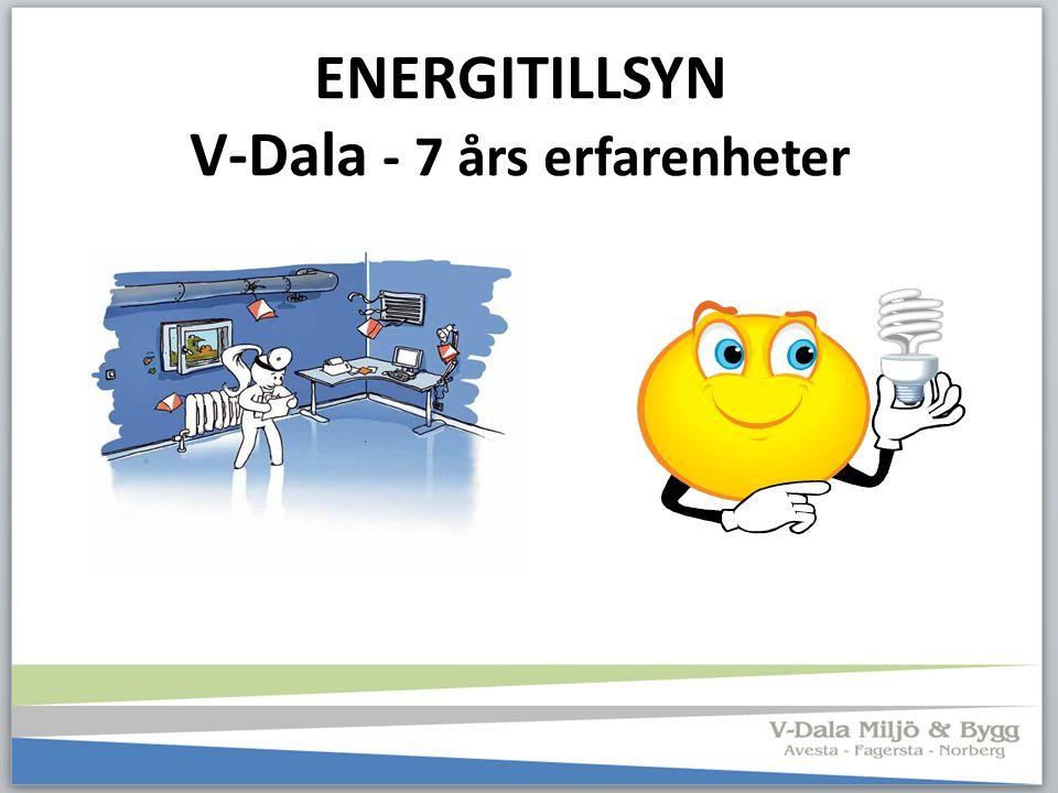 Energitillsyn 2012 Miljöfarliga verksamheter Inspekterat 26 företag Två av företagen uppfyller redan idag eller kommer under 2013 att uppfylla energieffektiviseringsmålet 21 förelägganden om plan för energieffektiviseringsmålet 15 förelägganden om nyckeltal för energianvändningen Ett föreläggande om energiuppgifter De flesta företagen är positiva till tillsynen Uppföljning av inkomna redovisningar kommer att ske under hösten 2013