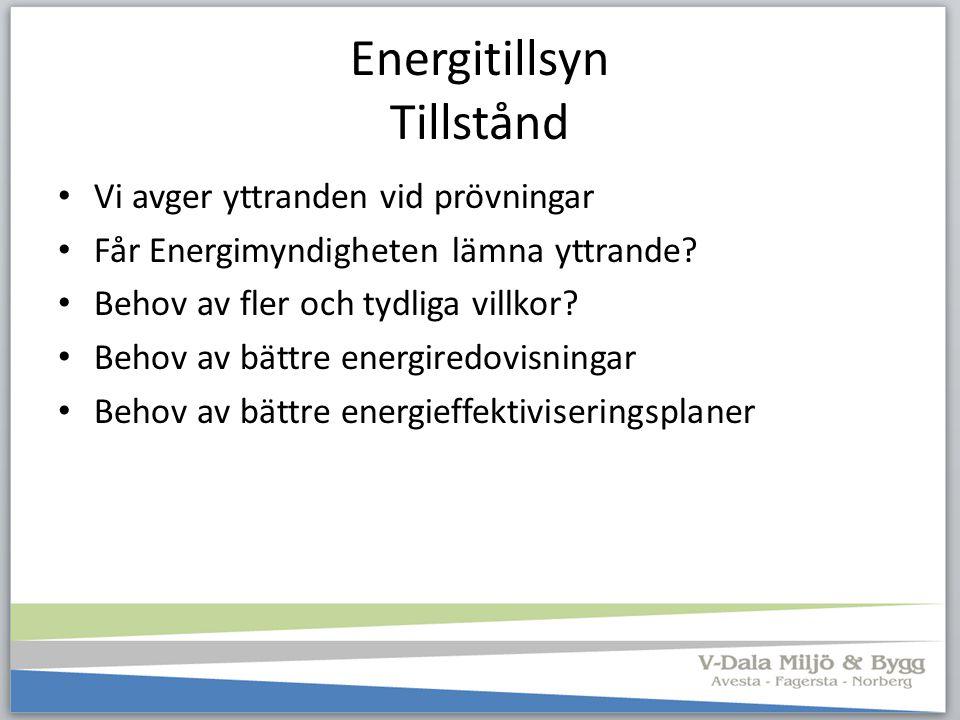 Energitillsyn Tillstånd Vi avger yttranden vid prövningar Får Energimyndigheten lämna yttrande? Behov av fler och tydliga villkor? Behov av bättre ene