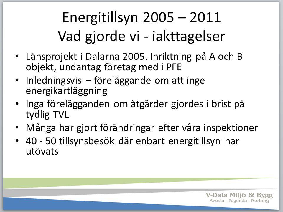 Energitillsyn 2005 – 2011 Vad gjorde vi - iakttagelser Länsprojekt i Dalarna 2005. Inriktning på A och B objekt, undantag företag med i PFE Inlednings