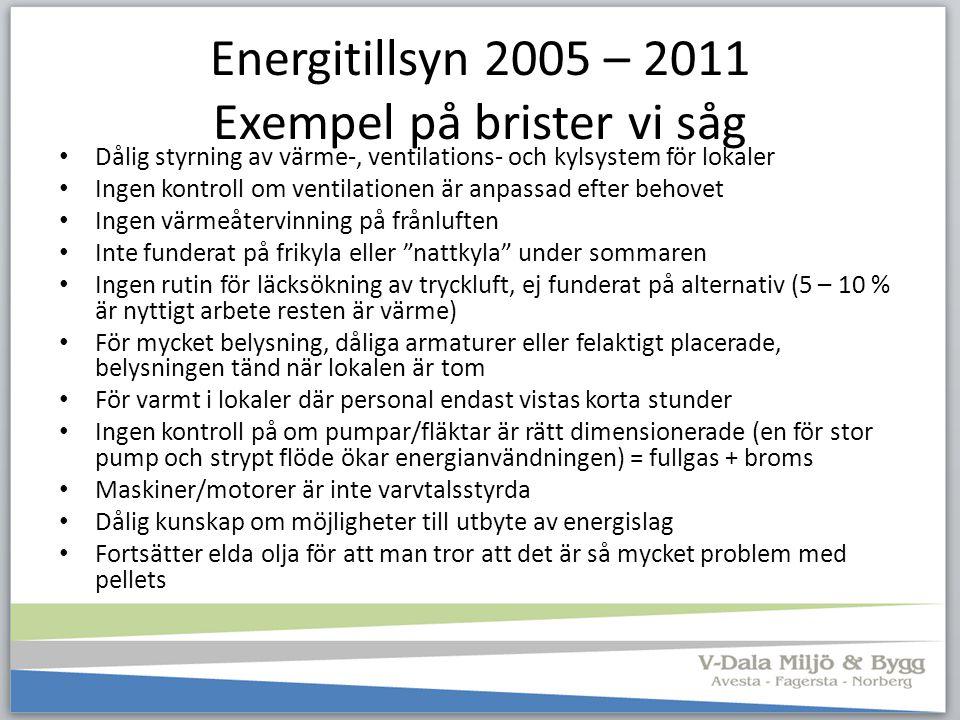 Energitillsyn 2005 – 2011 Exempel på brister vi såg Dålig styrning av värme-, ventilations- och kylsystem för lokaler Ingen kontroll om ventilationen