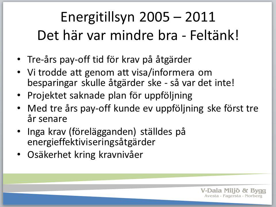 Energitillsyn 2012 – Omstart för energitillsynen Samma syfte som tidigare: Nämndens bidrag till klimatfrågan och att alla verksameter som vi bedriver tillsyn på ska hushålla med energi Målet är att VU ska uppnå det nationella energieffektiviseringsmålet minst 20 % till 2020 jfr med 2008 (Energimyndigheten tillsynsvägleder att detta bör vara utgångspunkten för kraven på VU) Vi bedriver miljötillsyn, ej information Vi ställer krav enligt effektiviseringsmålet via föreläggande/förbud.