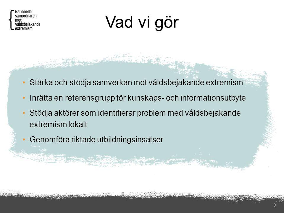 Vad vi gör 9 Stärka och stödja samverkan mot våldsbejakande extremism Inrätta en referensgrupp för kunskaps- och informationsutbyte Stödja aktörer som