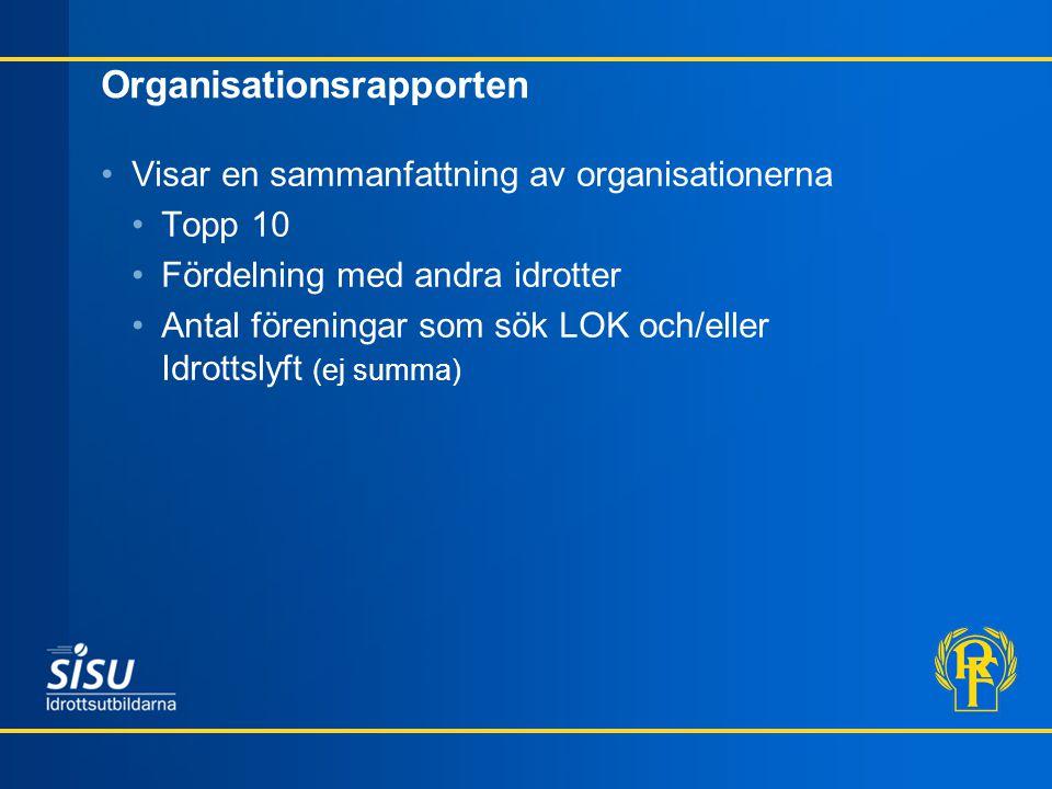Organisationsrapporten Visar en sammanfattning av organisationerna Topp 10 Fördelning med andra idrotter Antal föreningar som sök LOK och/eller Idrottslyft (ej summa)