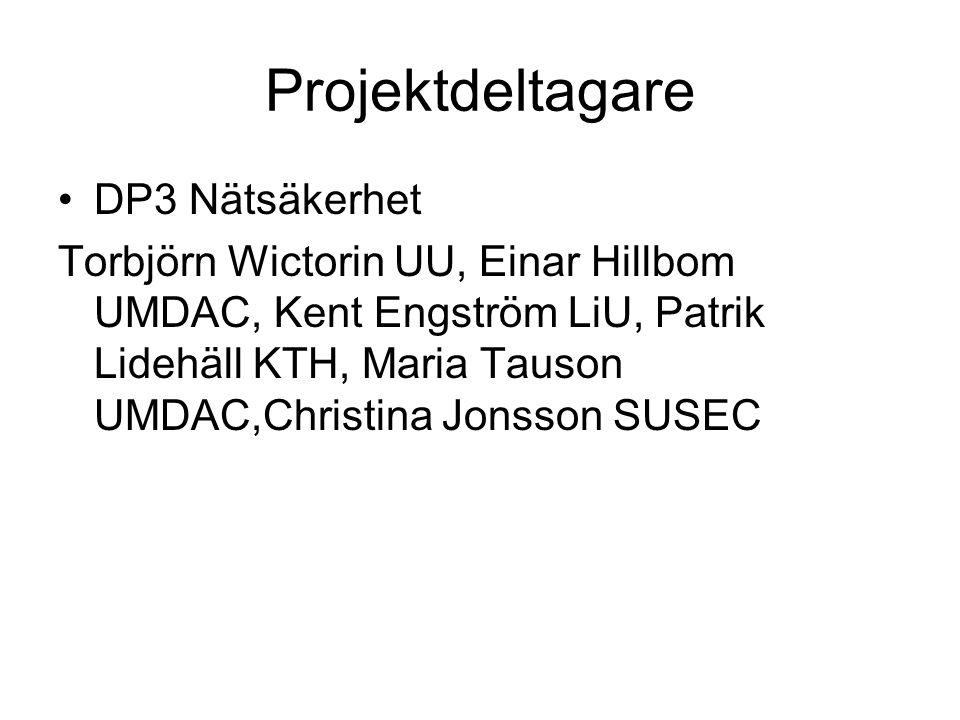 Projektdeltagare DP3 Nätsäkerhet Torbjörn Wictorin UU, Einar Hillbom UMDAC, Kent Engström LiU, Patrik Lidehäll KTH, Maria Tauson UMDAC,Christina Jonsson SUSEC