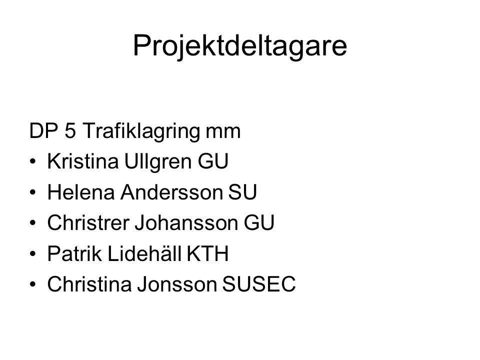 Projektdeltagare DP 5 Trafiklagring mm Kristina Ullgren GU Helena Andersson SU Christrer Johansson GU Patrik Lidehäll KTH Christina Jonsson SUSEC