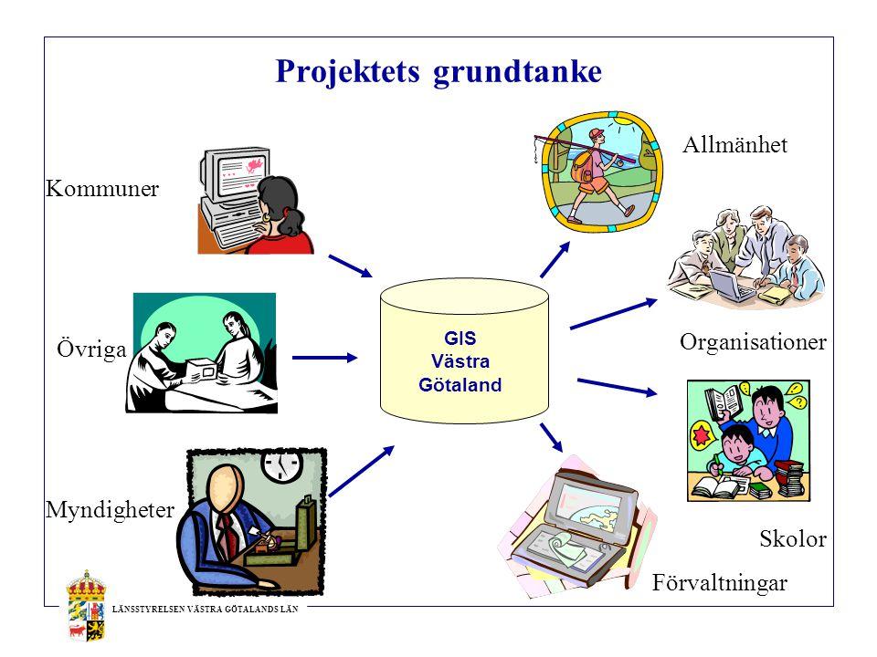 LÄNSSTYRELSEN VÄSTRA GÖTALANDS LÄN Projektets grundtanke GIS Västra Götaland Kommuner Myndigheter Övriga Allmänhet Organisationer Skolor Förvaltningar