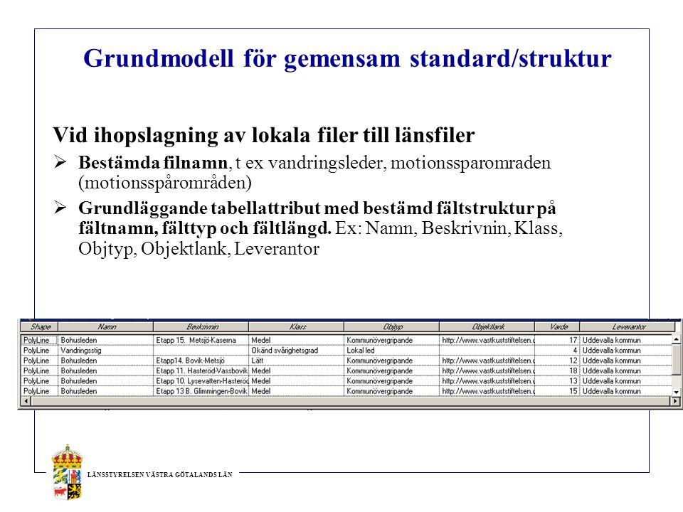 LÄNSSTYRELSEN VÄSTRA GÖTALANDS LÄN Grundmodell för gemensam standard/struktur Vid ihopslagning av lokala filer till länsfiler  Bestämda filnamn, t ex
