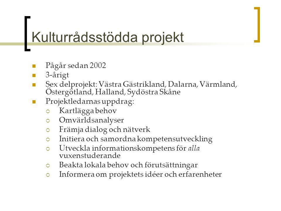 Kulturrådsstödda projekt Pågår sedan 2002 3-årigt Sex delprojekt: Västra Gästrikland, Dalarna, Värmland, Östergötland, Halland, Sydöstra Skåne Projekt