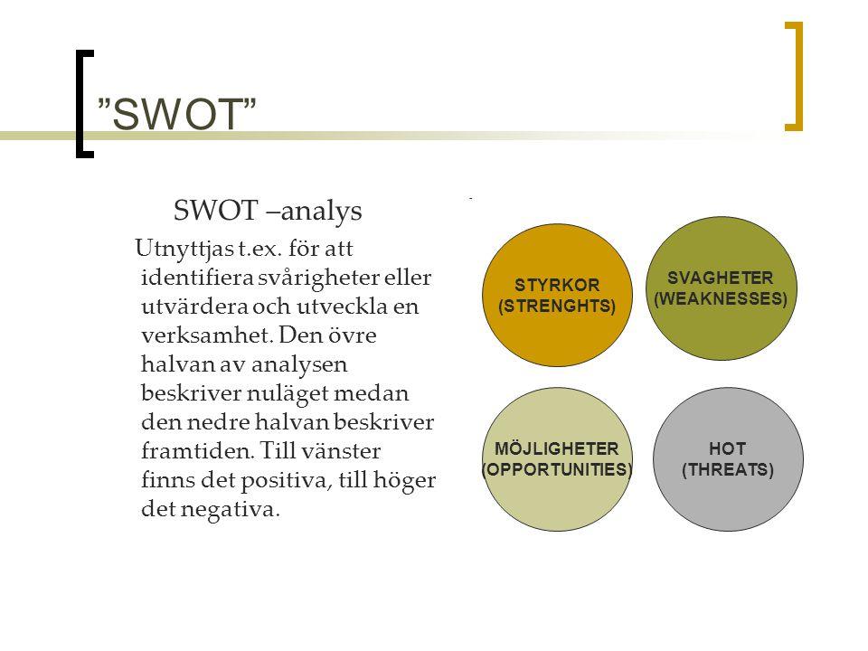 """""""SWOT"""" SWOT –analys Utnyttjas t.ex. för att identifiera svårigheter eller utvärdera och utveckla en verksamhet. Den övre halvan av analysen beskriver"""
