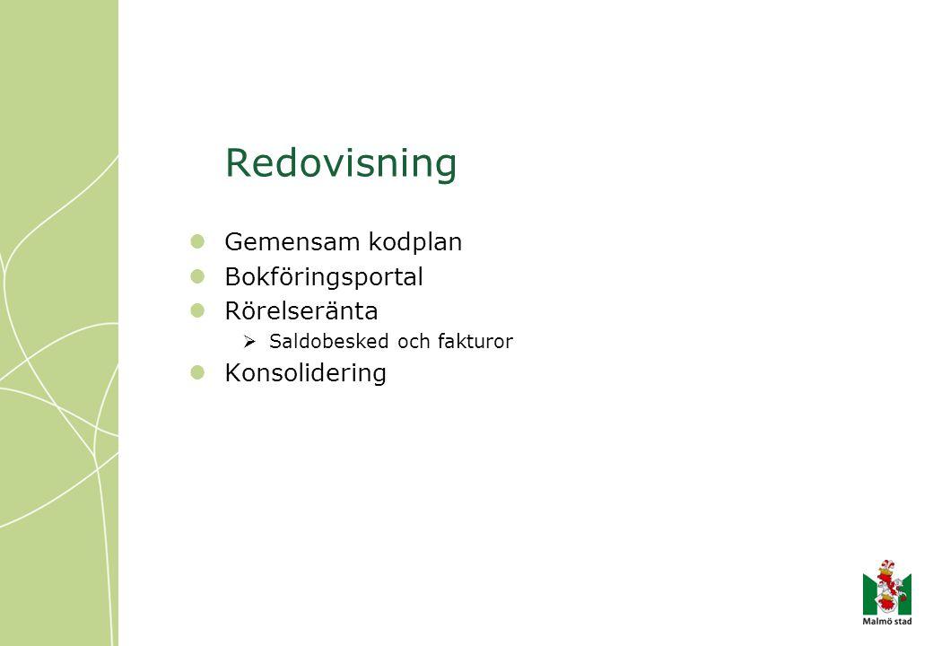 Redovisning Gemensam kodplan Bokföringsportal Rörelseränta  Saldobesked och fakturor Konsolidering