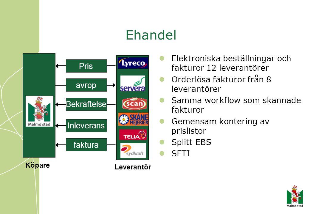 Ehandel Elektroniska beställningar och fakturor 12 leverantörer Orderlösa fakturor från 8 leverantörer Samma workflow som skannade fakturor Gemensam k