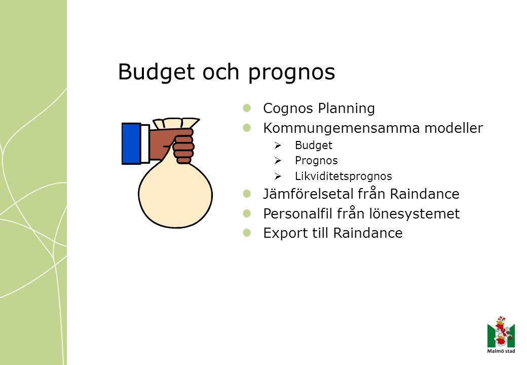 Budget och prognos Cognos Planning Kommungemensamma modeller  Budget  Prognos  Likviditetsprognos Jämförelsetal från Raindance Personalfil från lön