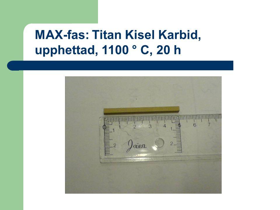 MAX-fas: Titan Kisel Karbid, upphettad, 1100 ° C, 20 h